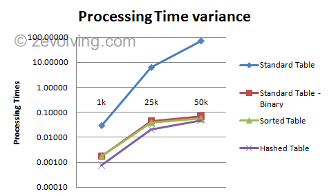 Performance_Compare_graph