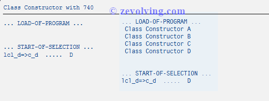 ABAP_740_Class_constructor_Ex_1_compare