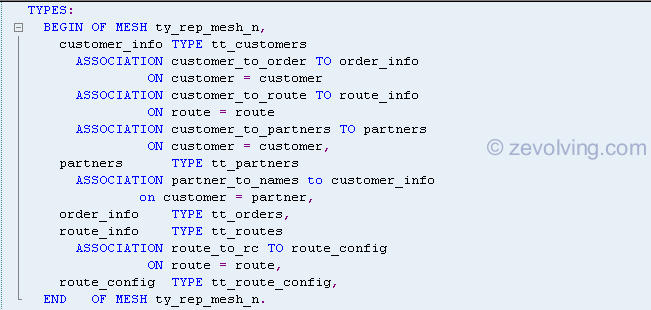 ABAP 740 – Meshes – A new complex type of Structures